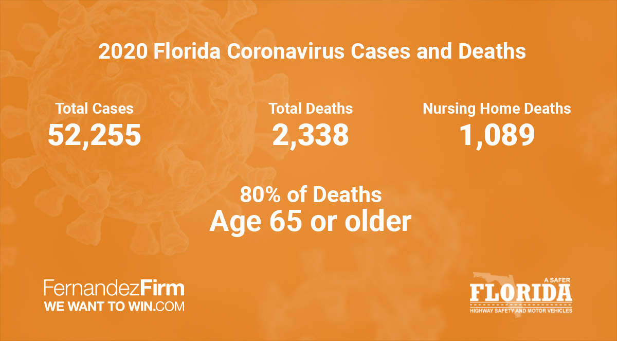 Tampa Covid Nursing Home Injury Cases